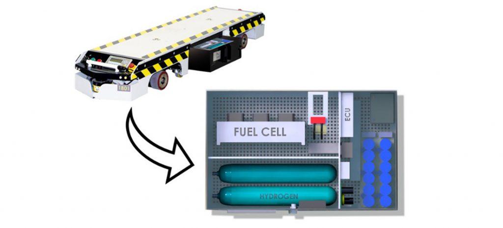 Batería de hidrógeno AGV